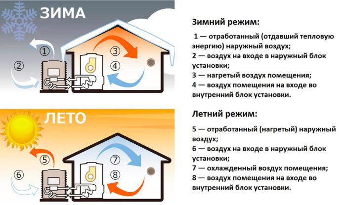 Как купить тепловой насос вода-вода в Украине по хорошей цене?